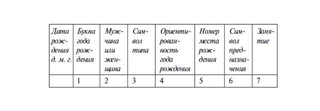 proshlaya-zhizn-po-date-rojdeniya