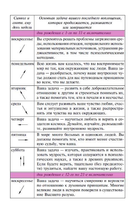 zadacha-voploscheniya