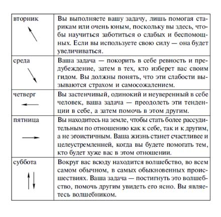 zadacha-voploscheniya-3