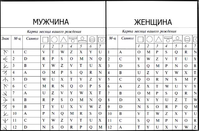 pol-v-proshloy-zhizni