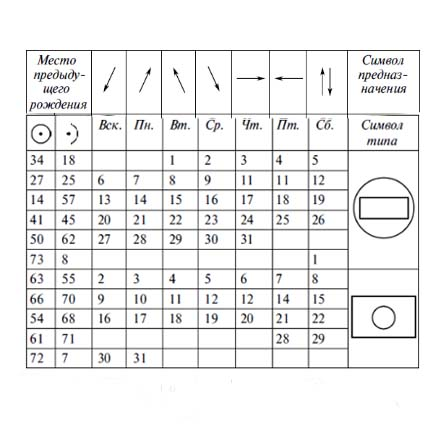 simvol-tipa-2