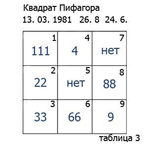 kvadrat-pifagora3