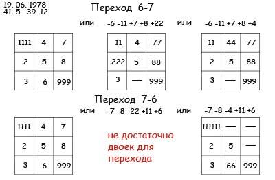 psihomatrica-perehod-6-7