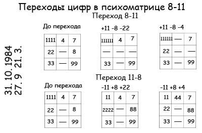 psihomatrica-perehod-8-11