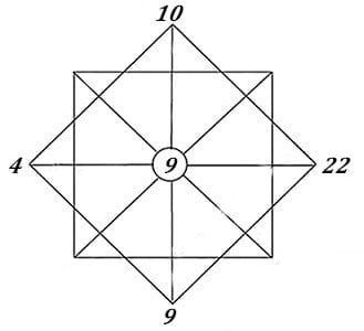 lichniy-kvadrat-matrica