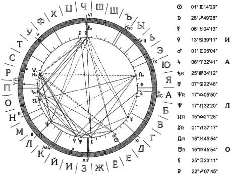 astro-alfavit-7