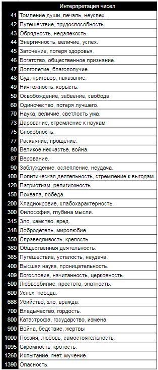 kabbalisticheskaya-numerologiya-2