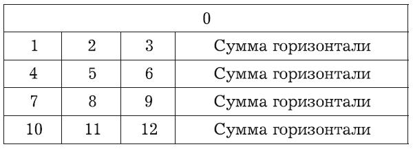 matrica-polyakova