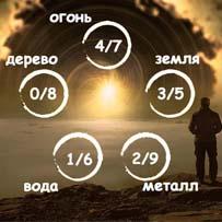 numerologiya-u-sin-1