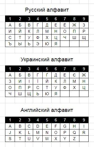 tabl-ru-ua-en