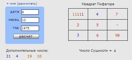 Нумерология по дате рождения(число жизненного
