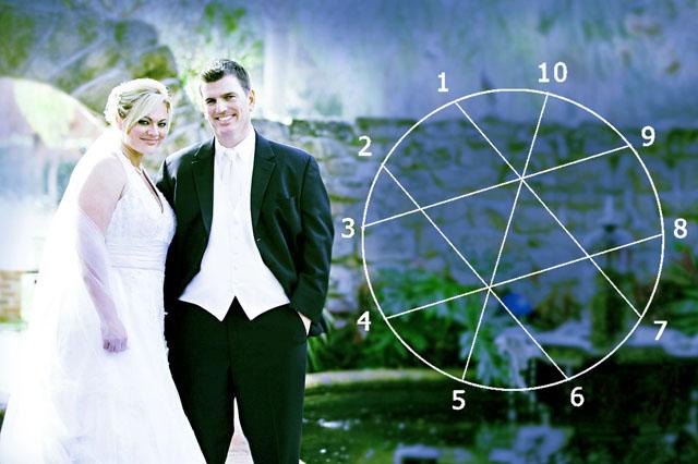 нумерология отношений