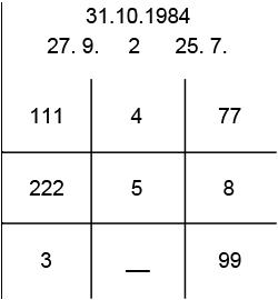 как расчитать тест Идеал Сидоровой