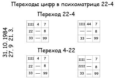psihomatrica-perehod-22-4