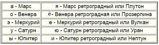 glasnie-shestopalov