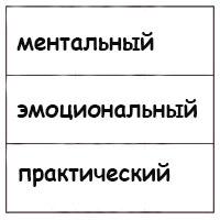 karta-rojdeniya-1
