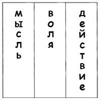 karta-rojdeniya-2