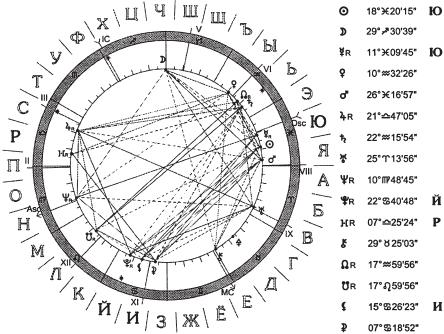 astro-alfavit-2