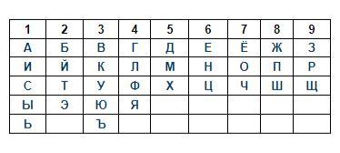 chislovoe-znachenie-bukv