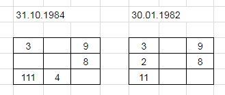 numerologiya-sovmestimosti-1