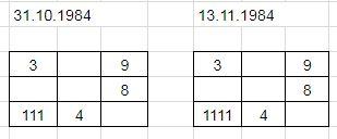 нумерология совместимости